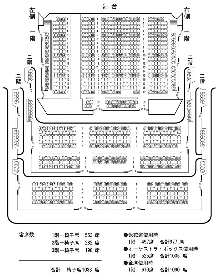 大阪松竹座座席表